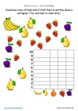 Data Handling Bar Graph (Grade 1)