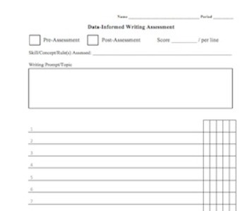 Data-Informed Writing Assessment Activity for CCSS Practice
