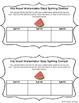 Data Landmarks- Watermelon Seed Spitting Contest