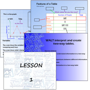 Data Lesson Sequence - 4 Lessons - Data/Statistics - KS2/Stage 3