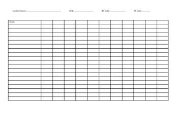 Data Log grid