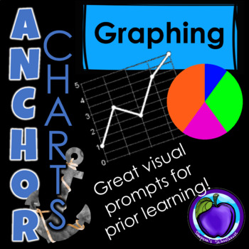 Data Management Anchor Charts