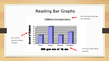 Data Management - Bar Graphs and Pictographs