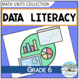 Data Management Complete Unit - Grade 6 Ontario (Graphing)