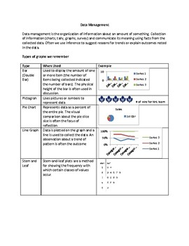 Data Management Graphic Organizer