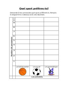 Data Management - Sports Survey and Diagram
