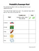 Data Management and Probability Unit - Kindergarten FDK (Google Drive file)