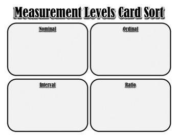 Data Measurement Levels Statistics Card Sort