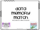 Data Memory Match