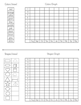 Data Notebook- Colors and Shapes Graph