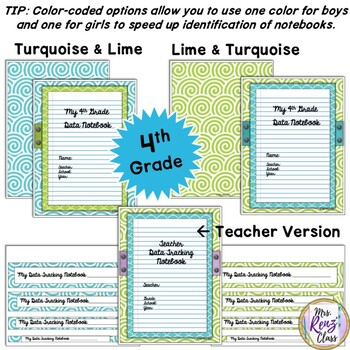 Data Notebook Covers for Teachers & Students (4th Grade) Editable Binder Covers