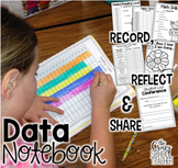Student Data Collection and Goal Setting