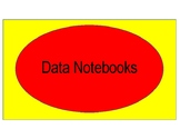 Student Goal Setting Data Notebooks