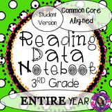 Data Notebook 3rd Grade Reading