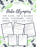 Data Olympics Project - make data displays; histogram, box & whisker, and more