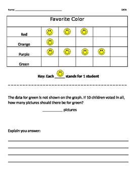 Data- Pictographs & Bar Models