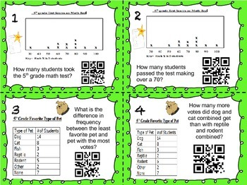 Data QR Task Cards- TEKS 5.9A, 5.9B ,5.9C  All 5 types of graphs- read below!