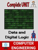 Data Representation Unit - Computer Engineering