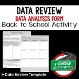 Data Review, RTI Print and Google Form Teacher PD Series