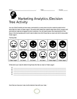 Data Science/ Marketing Analytics Activity (Decision Tree)