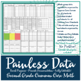 Data Tracking: 2nd Grade Common Core Math Standards