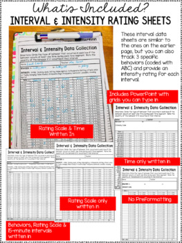 Data Sheet EDITABLE MegaPack for Challenging Behavior for Special Ed & RTI