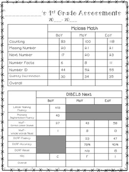 Data Sheet for 1st Grade