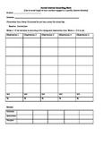 Data Sheet for Recording Observable behaviors