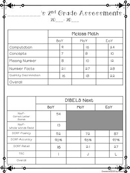 Data Sheet for Second Grade