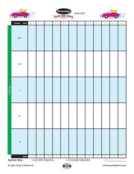 Data Sheet for Super Duper Phonology Quick Take Along Mini-Book