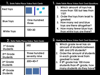 Data Table Place Value Task Cards (28 Cards)