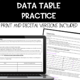 Data Table Practice