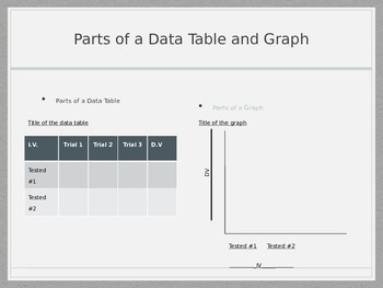 Data Table and Graph Powerpoint