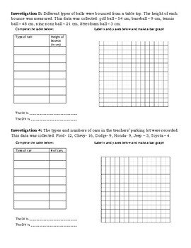 Data Table and Graphing Practice