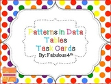 Data Tables- Identifying Patterns with Multiplication