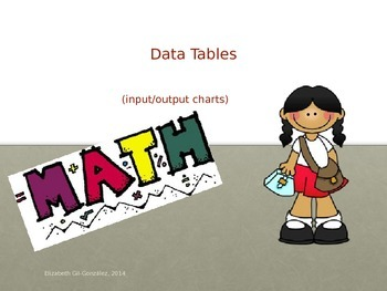 Data Tables (Input/Output Function Tables)