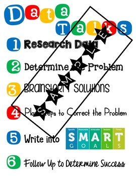 Data Talks Steps Anchor Chart