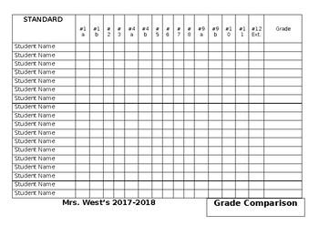 Data Team Summary Sheets