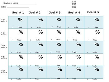 Data Template (editable) Data Sheet for Goals