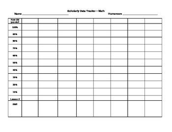 Data Tracker - Bar Graph Template