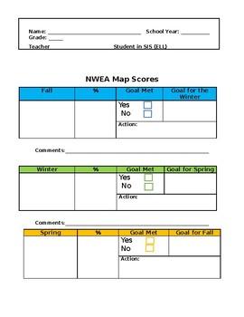 Data Tracker- NWEA (ELA/ Math), ACCESS, F&P's Span and Engl- Editable