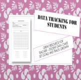 Data Tracker for Students - Data Chat Resource
