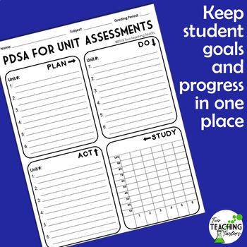 Data Tracker for Unit Assessments: A PDSA Tool