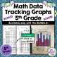 Student Data Tracking Set CCSS for 5th Grade Math (BUNDLE) 5 Point Scale