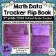 Data Tracking * 5th Grade Data BUNDLE * Data Tracking Fift