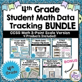 Data Tracking Set for 4th Grade (Bundle)  3 Pt Scale Math Data Tracking Set
