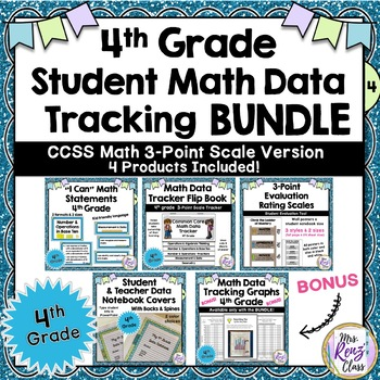 Data Tracking Bundle * 4th Grade Data Tracking Set * 3 Pt Scale