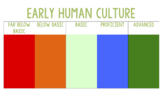 Data Tracking Charts for Ancient History