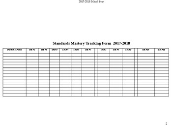 Data Tracking Form (NWEA, iReady, Standards Mastery, MAAP)