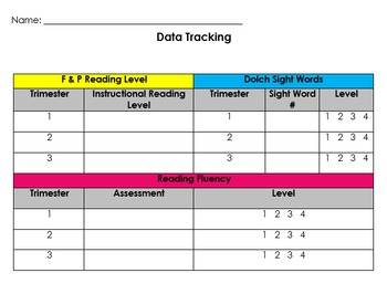 Data Tracking Form(s): First Grade